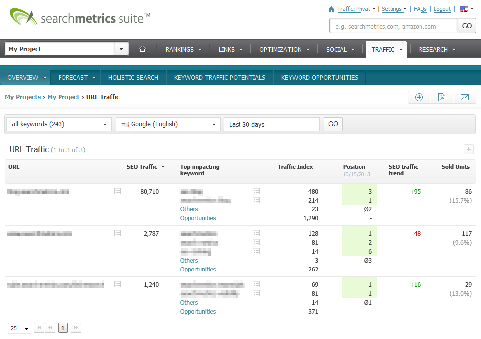 searchmetrics not provided solution